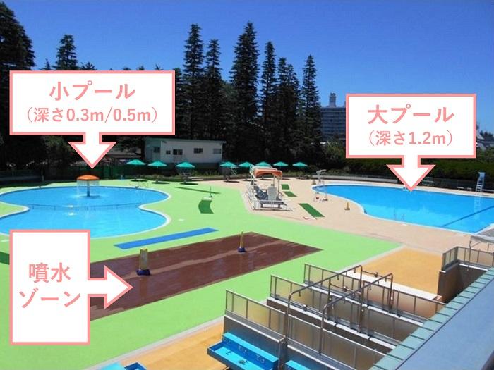 世田谷公園プール